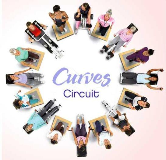 curves lunel 1 semaine d 39 essai gratuite. Black Bedroom Furniture Sets. Home Design Ideas